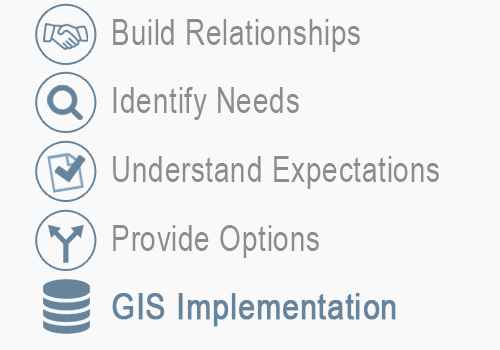 GIS implementation services